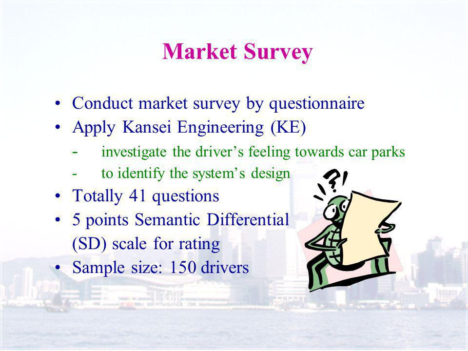 Market Survey Conduct market survey by questionnaire Apply Kansei Engineering (KE) - investigate the drivers feeling towards car parks -to identify the systems design Totally 41 questions 5 points Semantic Differential (SD) scale for rating Sample size: 150 drivers