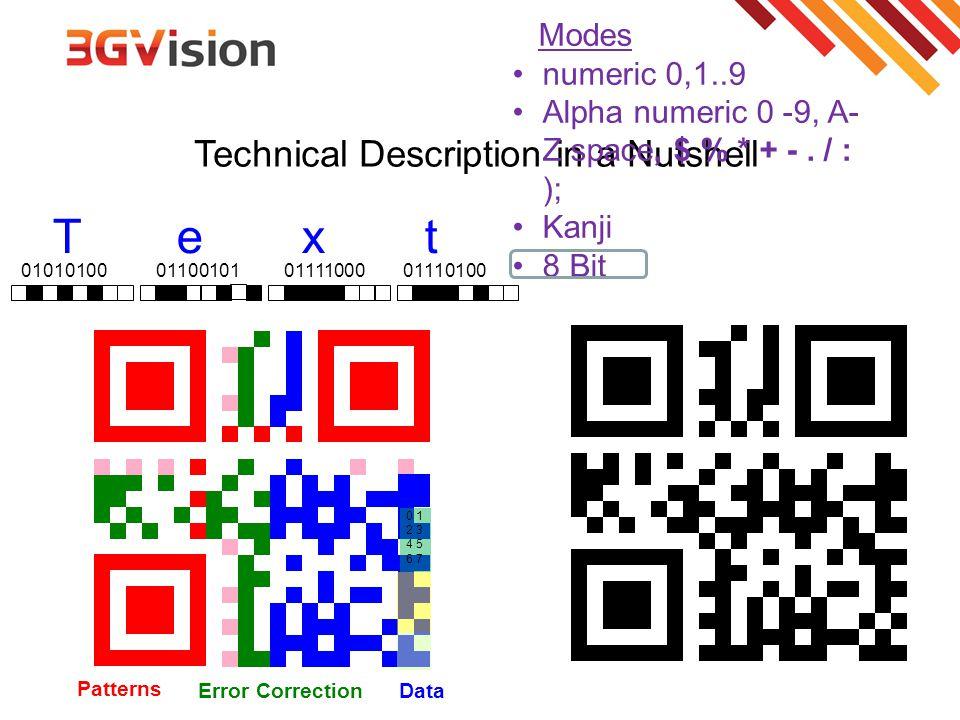 Technical Description in a Nutshell T e x t 01010100 01100101 01111000 01110100 Data Patterns Error Correction 0 1 2 3 4 5 6 7 Modes numeric 0,1..9 Al