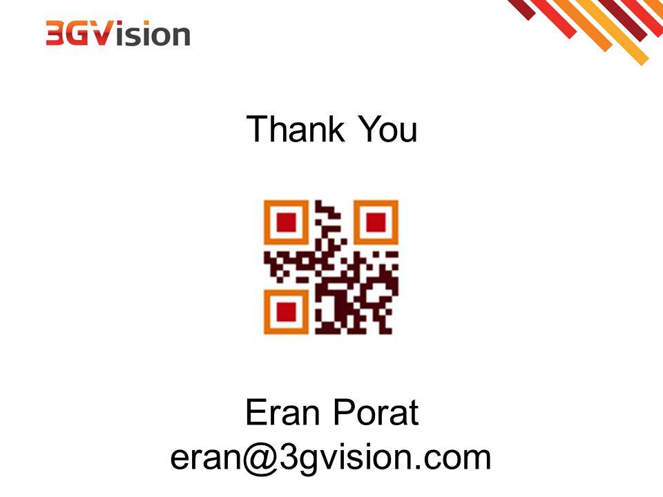 Thank You Eran Porat eran@3gvision.com