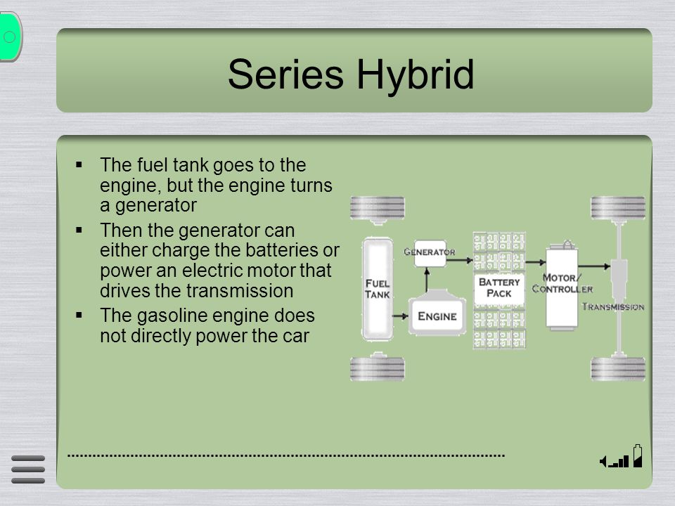 Series Hybrid The fuel tank goes to the engine, but the engine turns a generator Then the generator can either charge the batteries or power an electr