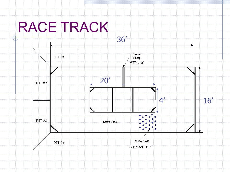 RACE TRACK 36 164 20
