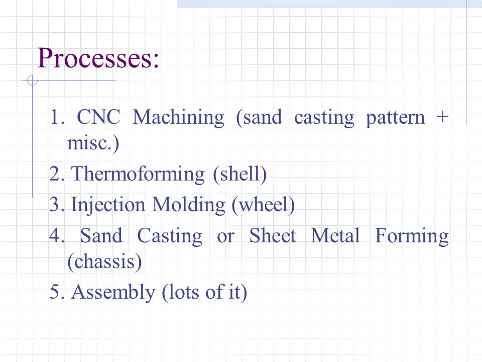Processes: 1. CNC Machining (sand casting pattern + misc.) 2. Thermoforming (shell) 3. Injection Molding (wheel) 4. Sand Casting or Sheet Metal Formin