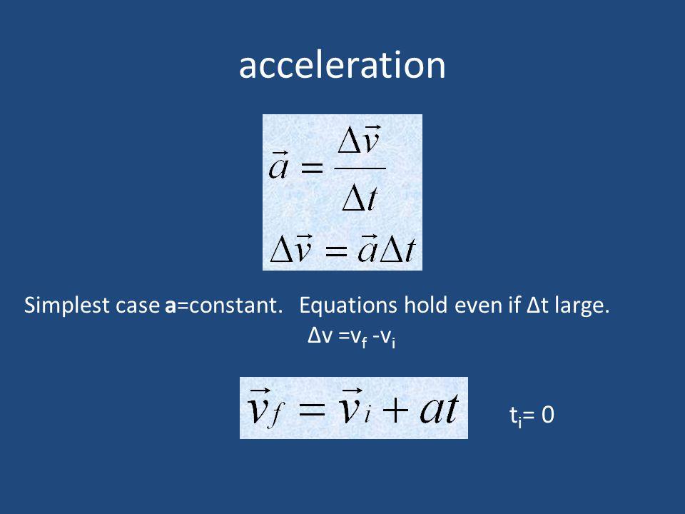 acceleration Simplest case a=constant. Equations hold even if Δt large. Δv =v f -v i t i = 0