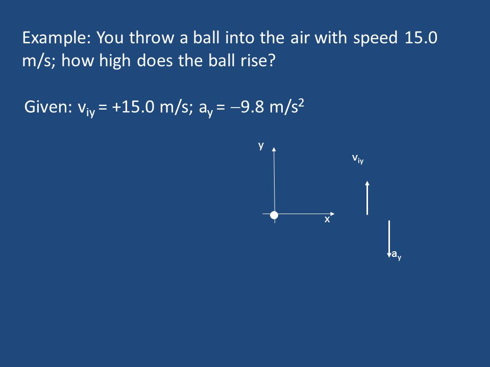 Example: You throw a ball into the air with speed 15.0 m/s; how high does the ball rise? Given: v iy = +15.0 m/s; a y = 9.8 m/s 2 x y v iy ayay