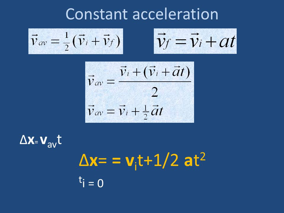 Constant acceleration Δ x = v av t Δx= = v i t+1/2 at 2 t i = 0