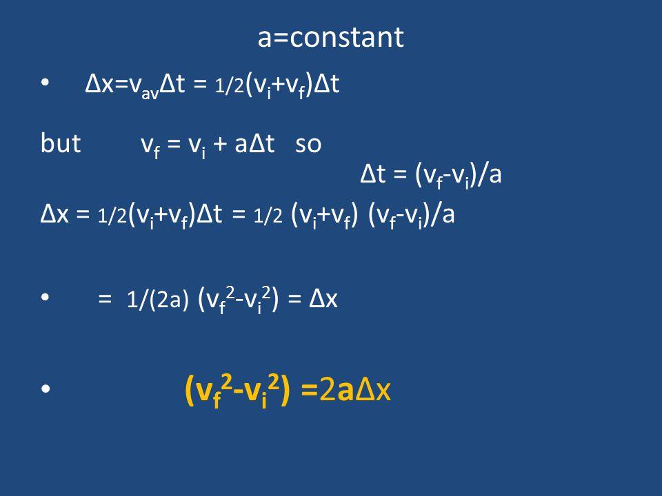 a=constant Δx=v av Δt = 1/2 (v i +v f )Δt but v f = v i + aΔt so Δt = (v f -v i )/a Δx = 1/2 (v i +v f )Δt = 1/2 (v i +v f ) (v f -v i )/a = 1/(2a) (v