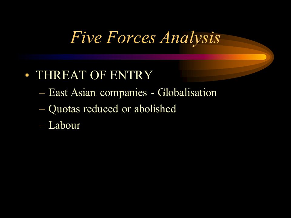 Five Forces Analysis THREAT OF ENTRY –East Asian companies - Globalisation –Quotas reduced or abolished –Labour