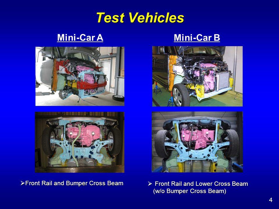 Test Vehicles 5 Passenger Car Minivan Front Rail, Bumper Cross Beam, and Sub-Frame Front Rail, Bumper Cross Beam, and Sub-Frame Front Rail and Bumper Cross Beam Front Rail and Bumper Cross Beam