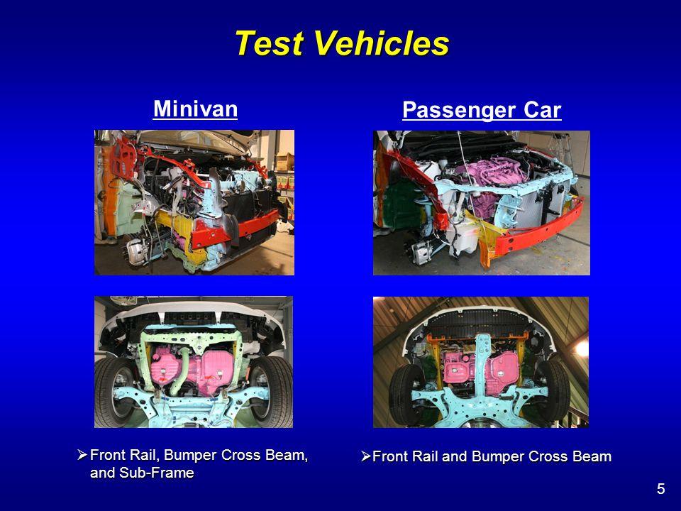 Dummy Injury Criteria 16 Mini-Car A Driver Passenger 60PDB showed a slightly higher HIC, while 64ODB showed a slightly higher Head Gs.