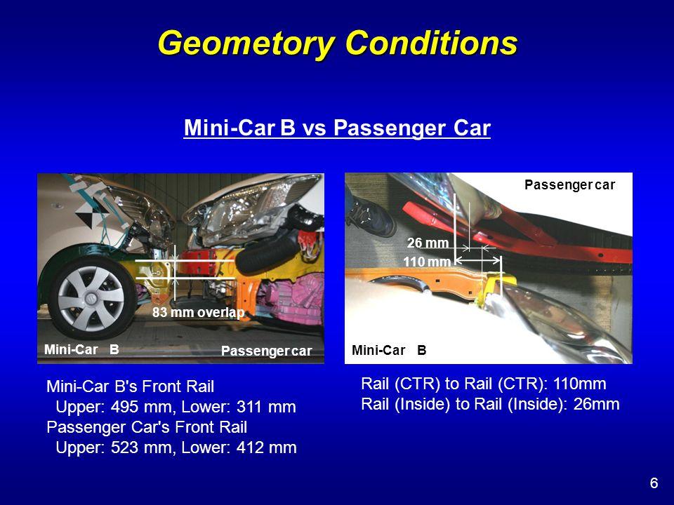 Barrier Deformation 7 Mini-Car A 60PDB 64ODB (EEVC Barrier) The front plate broke wide open.