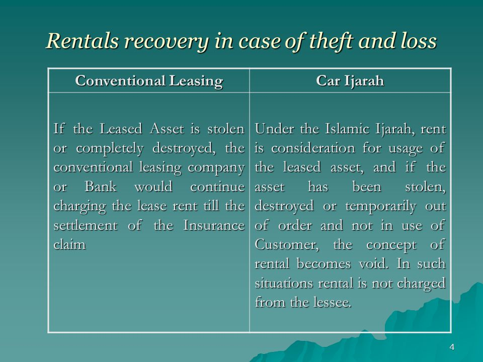5 Penalty for late payment Conventional Leasing Car Ijarah In most contemporary financial leases, an extra monetary amount is charged if rent is not paid on time.