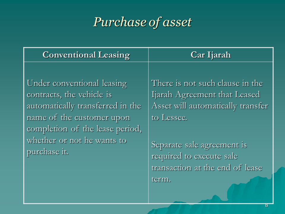 19 UNDERTAKING TO PURCHASE LEASED ASSET This documents contains undertaking from the Lessee that he/it will purchase the Leased asset on the purchase Price corresponding to the Purchase Date.