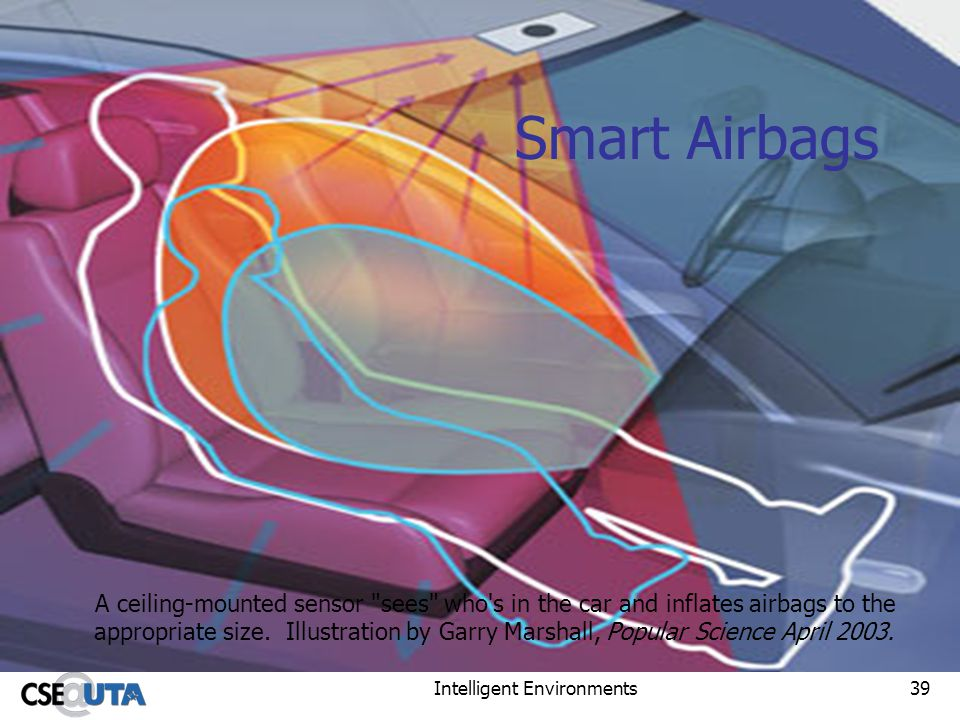 Intelligent Environments39 Smart Airbags A ceiling-mounted sensor