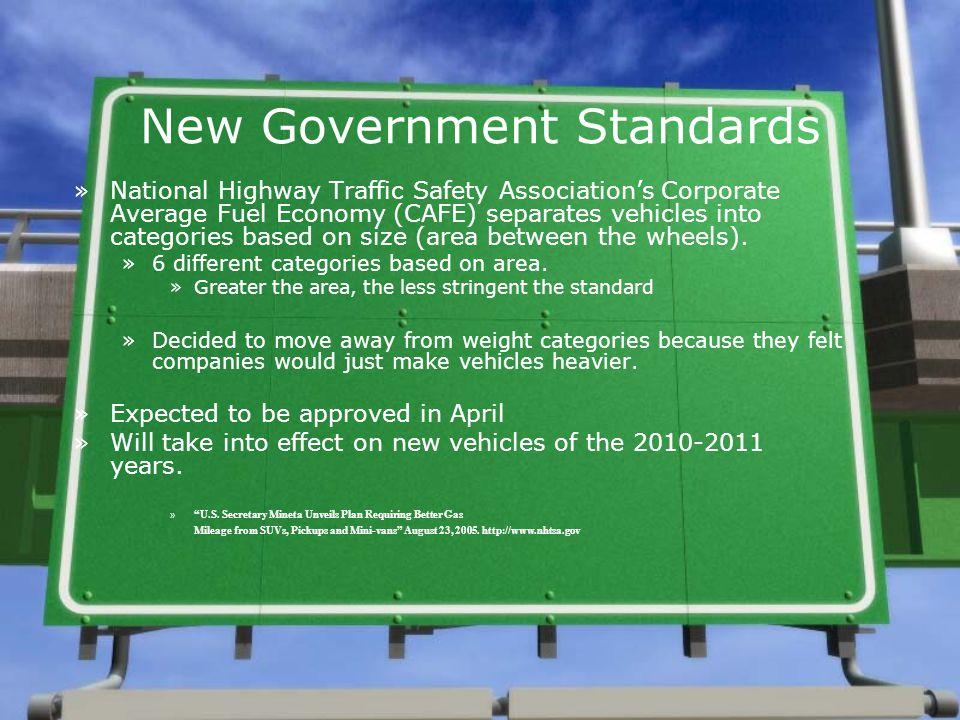 How Do We Stack Up.The U.S. is in last place of modern countries in fuel efficiency standards.