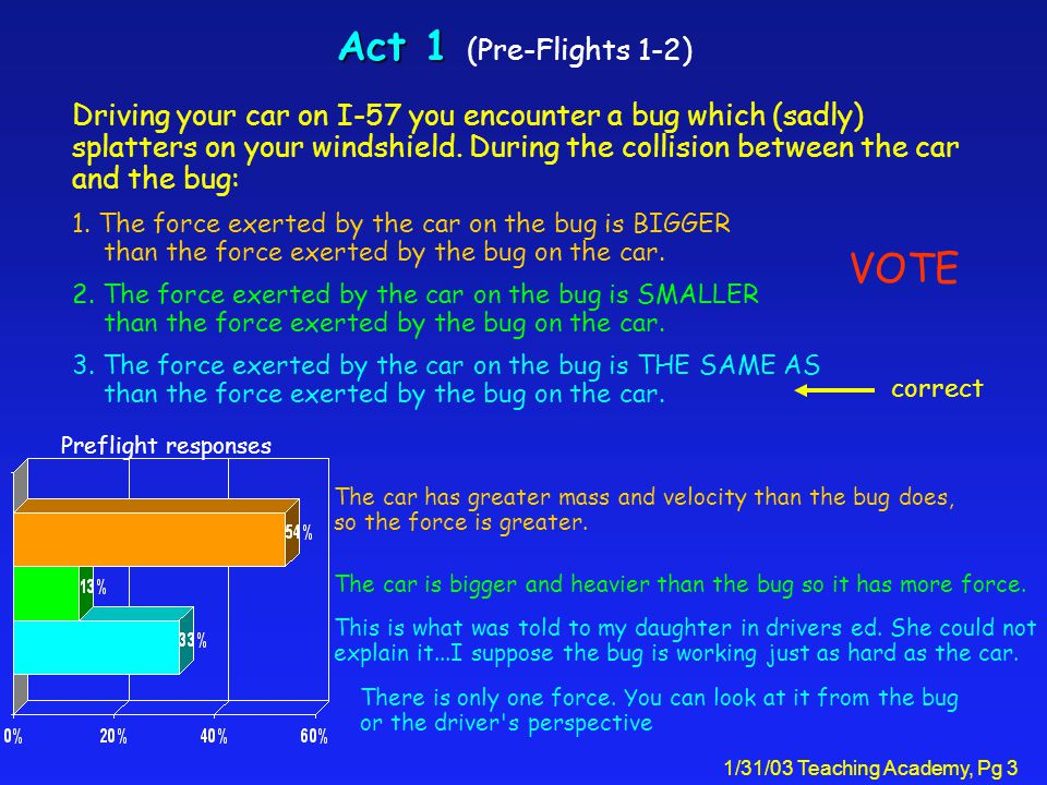 1/31/03 Teaching Academy, Pg 3 Act 1 Act 1 (Pre-Flights 1-2) Driving your car on I-57 you encounter a bug which (sadly) splatters on your windshield.
