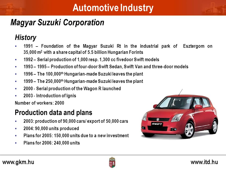 www.gkm.hu www.itd.hu History 1991 – Foundation of the Magyar Suzuki Rt in the industrial park of Esztergom on 35,000 m 2 with a share capital of 5.5 billion Hungarian Forints 1992 – Serial production of 1,000 resp.