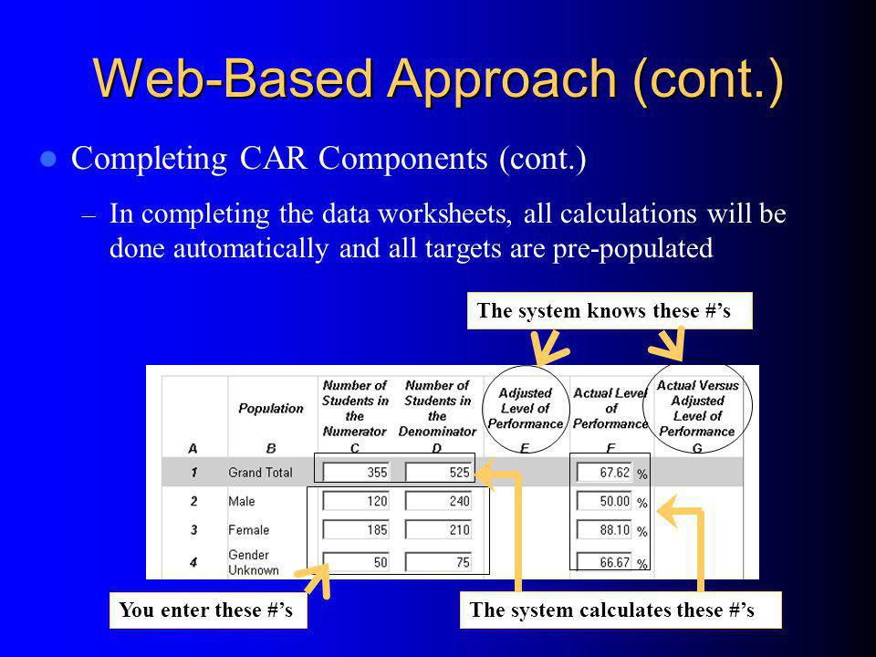 Web-Based Approach (cont.) Completing CAR Components (cont.) – In completing the data worksheets, all calculations will be done automatically and all targets are pre-populated You enter these #s The system knows these #s The system calculates these #s