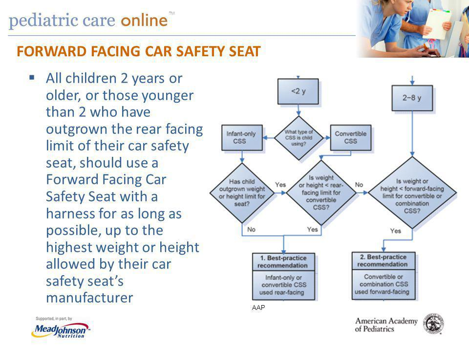 TM FORWARD FACING CAR SAFETY SEAT All children 2 years or older, or those younger than 2 who have outgrown the rear facing limit of their car safety seat, should use a Forward Facing Car Safety Seat with a harness for as long as possible, up to the highest weight or height allowed by their car safety seats manufacturer AAP