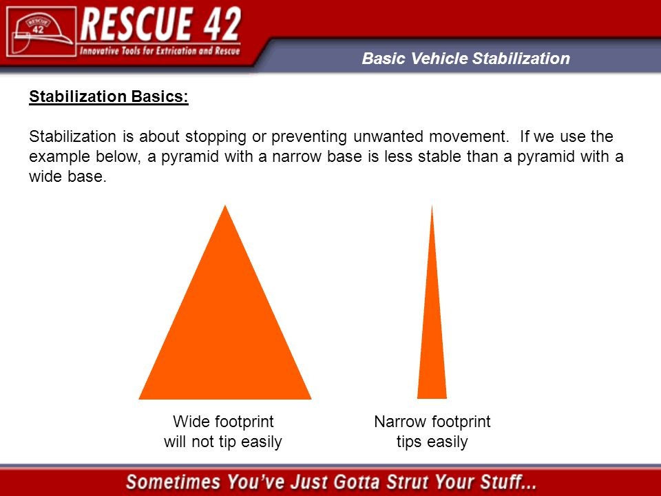 Stabilization Basics: Stabilization is about stopping or preventing unwanted movement.