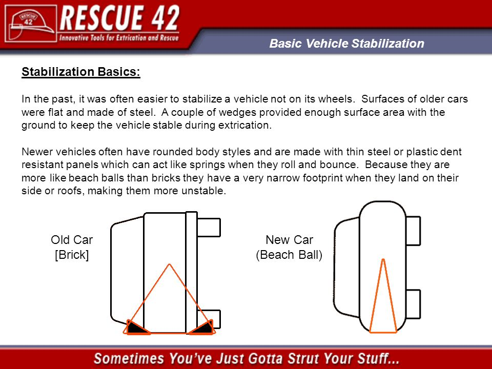 Basic Vehicle Stabilization New Car (Beach Ball) Stabilization Basics: In the past, it was often easier to stabilize a vehicle not on its wheels.