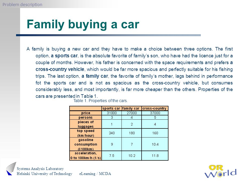 eLearning / MCDA Systems Analysis Laboratory Helsinki University of Technology Problem description Family buying a car A family is buying a new car and they have to make a choice between three options.
