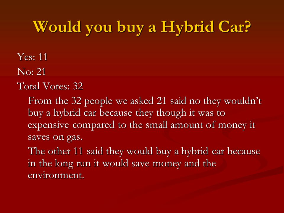 Would you buy a Hybrid Car? Yes: 11 No: 21 Total Votes: 32 From the 32 people we asked 21 said no they wouldnt buy a hybrid car because they though it