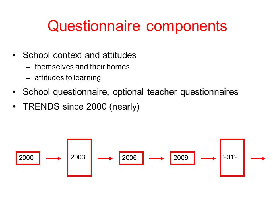 Questionnaire components School context and attitudes –themselves and their homes –attitudes to learning School questionnaire, optional teacher questionnaires TRENDS since 2000 (nearly)