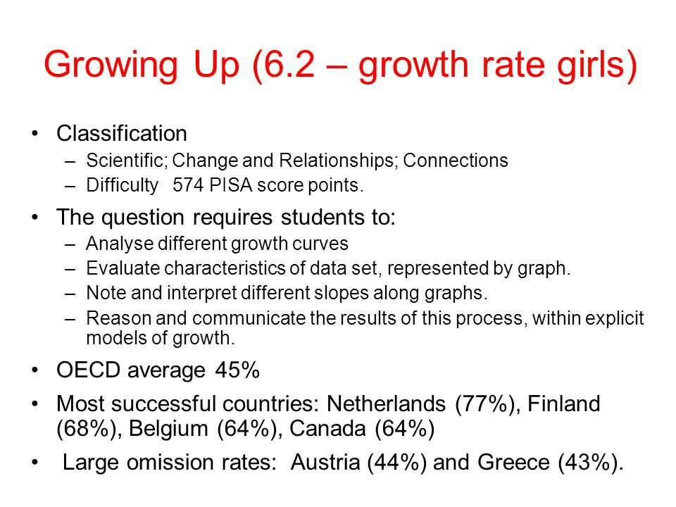 Growing Up (6.2 – growth rate girls) Classification –Scientific; Change and Relationships; Connections –Difficulty 574 PISA score points.