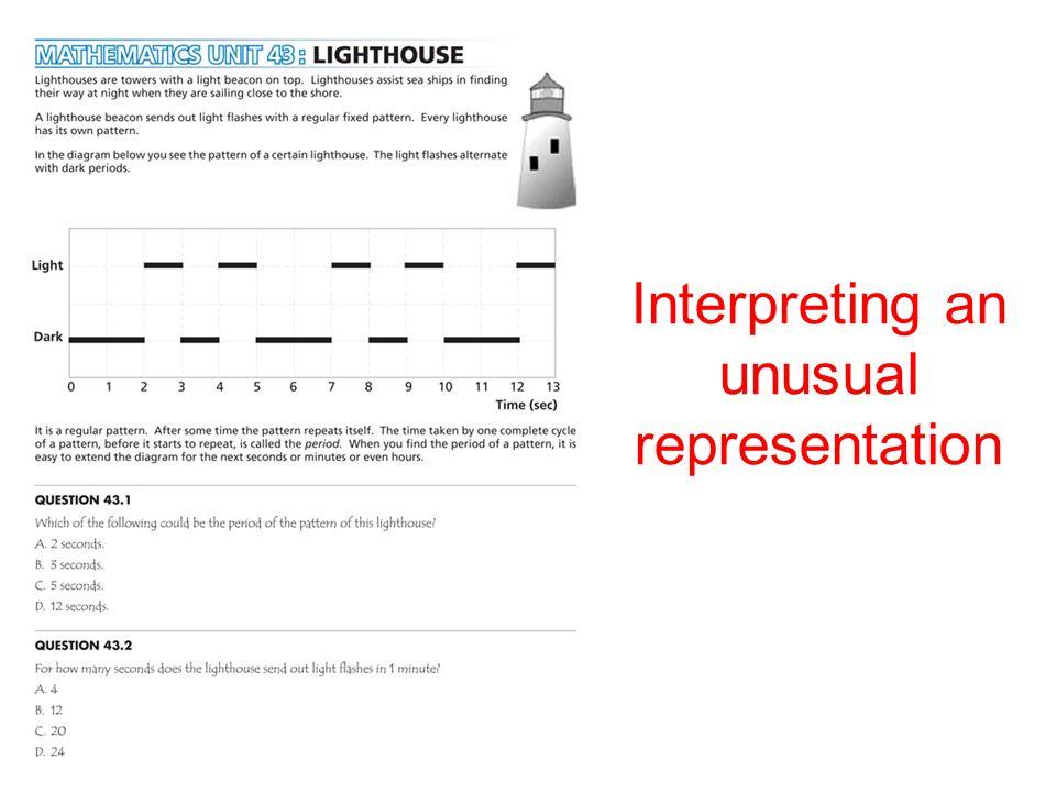 Interpreting an unusual representation