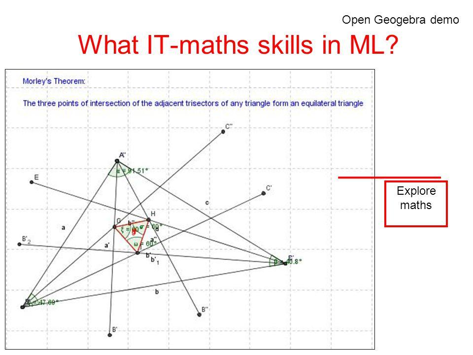 What IT-maths skills in ML? Explore maths Open Geogebra demo