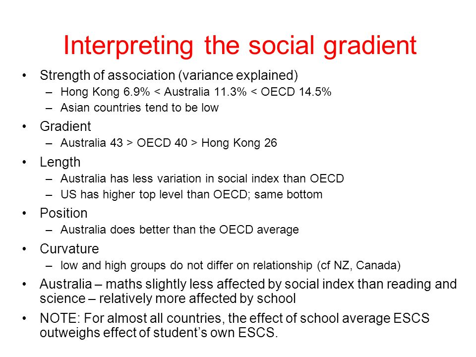 Interpreting the social gradient Strength of association (variance explained) –Hong Kong 6.9% < Australia 11.3% < OECD 14.5% –Asian countries tend to be low Gradient –Australia 43 > OECD 40 > Hong Kong 26 Length –Australia has less variation in social index than OECD –US has higher top level than OECD; same bottom Position –Australia does better than the OECD average Curvature –low and high groups do not differ on relationship (cf NZ, Canada) Australia – maths slightly less affected by social index than reading and science – relatively more affected by school NOTE: For almost all countries, the effect of school average ESCS outweighs effect of students own ESCS.