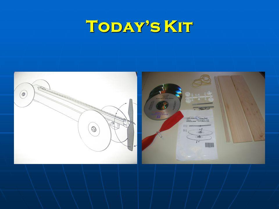 Todays Kit
