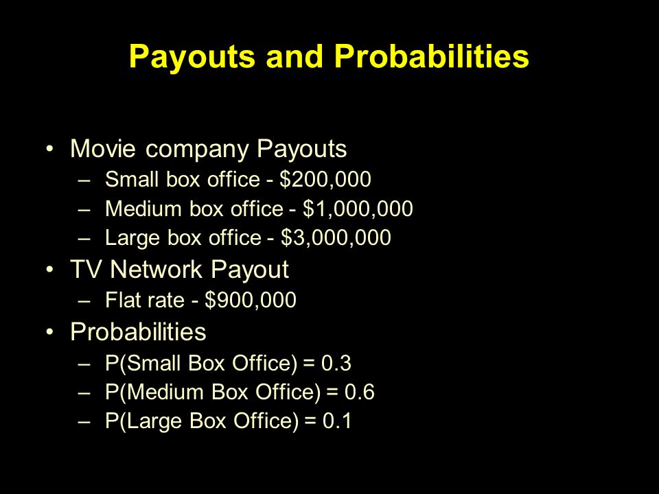 Payouts and Probabilities Movie company Payouts – Small box office - $200,000 – Medium box office - $1,000,000 – Large box office - $3,000,000 TV Network Payout – Flat rate - $900,000 Probabilities – P(Small Box Office) = 0.3 – P(Medium Box Office) = 0.6 – P(Large Box Office) = 0.1
