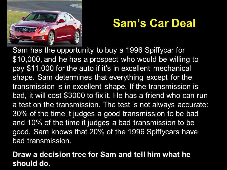 Sam has the opportunity to buy a 1996 Spiffycar for $10,000, and he has a prospect who would be willing to pay $11,000 for the auto if its in excellent mechanical shape.