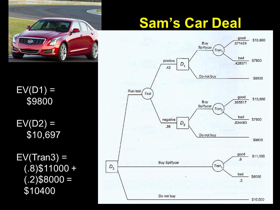 EV(D1) = $9800 EV(D2) = $10,697 EV(Tran3) = (.8)$11000 + (.2)$8000 = $10400