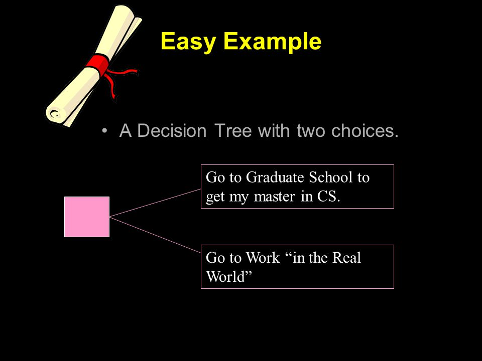 Easy Example A Decision Tree with two choices. Go to Graduate School to get my master in CS.