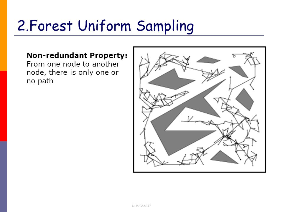 NUS CS5247 2.Forest Uniform Sampling Non-redundant Property: From one node to another node, there is only one or no path