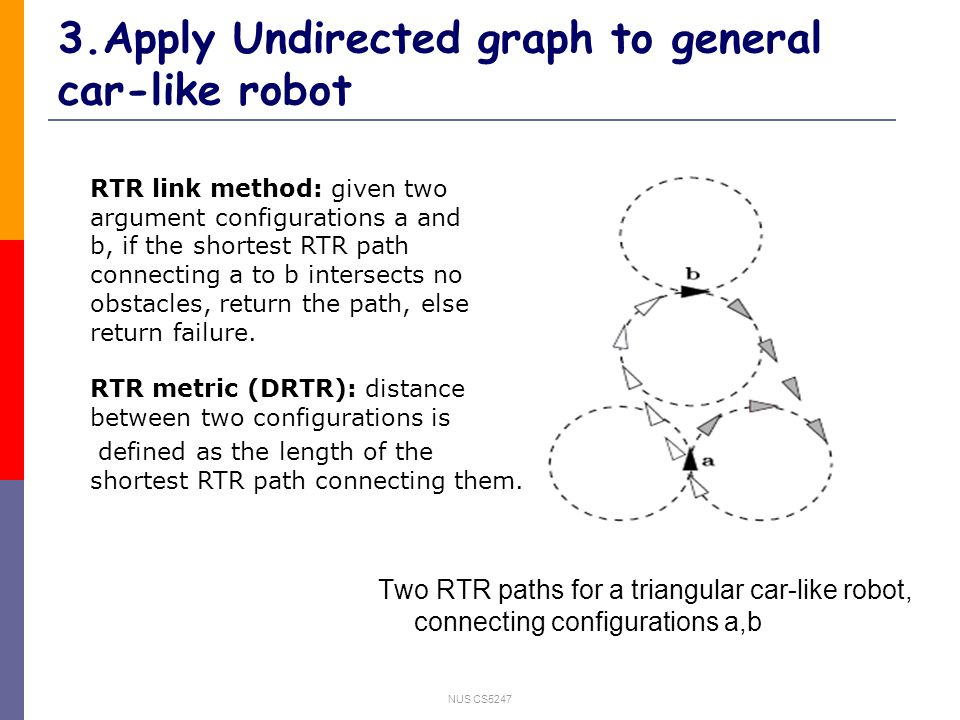 NUS CS Apply Undirected graph to general car-like robot Two RTR paths for a triangular car-like robot, connecting configurations a,b RTR link method: given two argument configurations a and b, if the shortest RTR path connecting a to b intersects no obstacles, return the path, else return failure.
