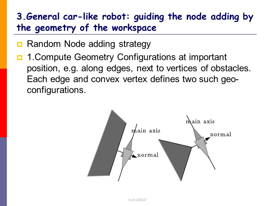 NUS CS5247 3.General car-like robot: guiding the node adding by the geometry of the workspace Random Node adding strategy 1.Compute Geometry Configurations at important position, e.g.