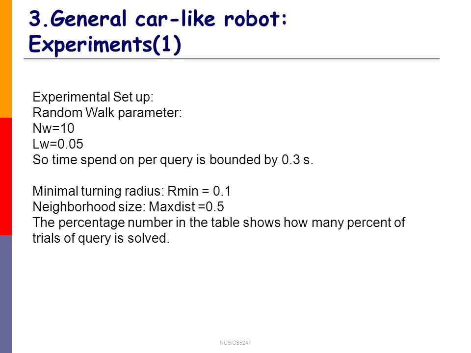 NUS CS5247 3.General car-like robot: Experiments(1) Experimental Set up: Random Walk parameter: Nw=10 Lw=0.05 So time spend on per query is bounded by 0.3 s.