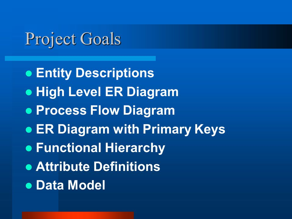 Project Goals Table DLL Table Constraints Index DDL Sample Data Trigger Definitions