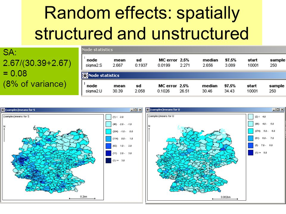 Random effects: spatially structured and unstructured SA: 2.67/( ) = 0.08 (8% of variance)