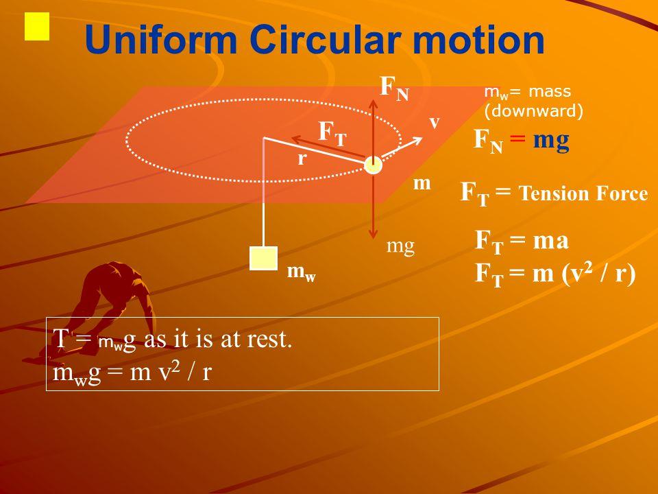 Uniform Circular motion v mg FNFN FTFT r m mwmw F N = mg F T = Tension Force F T = ma F T = m (v 2 / r) T = m w g as it is at rest. m w g = m v 2 / r