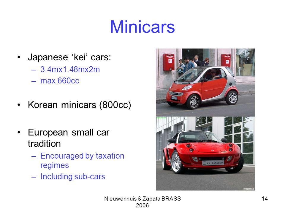 Nieuwenhuis & Zapata BRASS 2006 14 Minicars Japanese kei cars: –3.4mx1.48mx2m –max 660cc Korean minicars (800cc) European small car tradition –Encouraged by taxation regimes –Including sub-cars