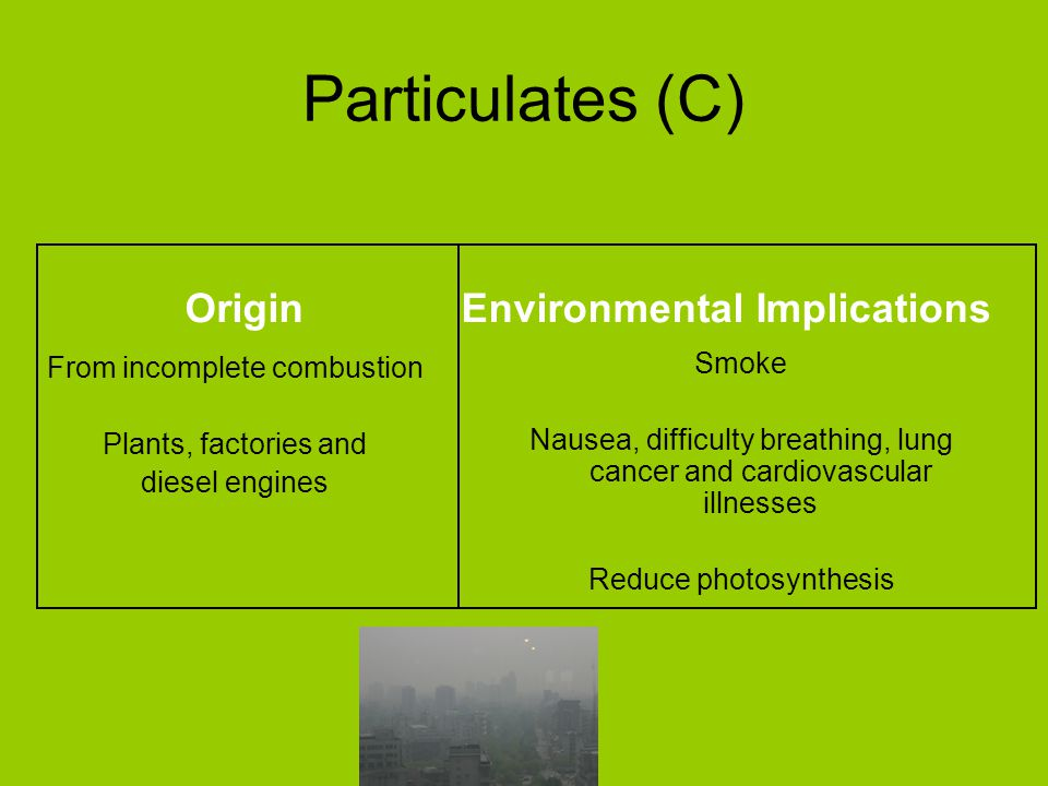 Particulates (C) From incomplete combustion Plants, factories and diesel engines Smoke Nausea, difficulty breathing, lung cancer and cardiovascular illnesses Reduce photosynthesis OriginEnvironmental Implications