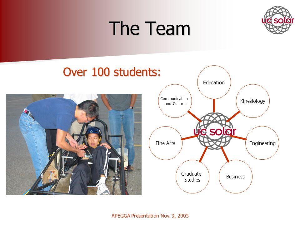 APEGGA Presentation Nov. 3, 2005 The Team Over 100 students: