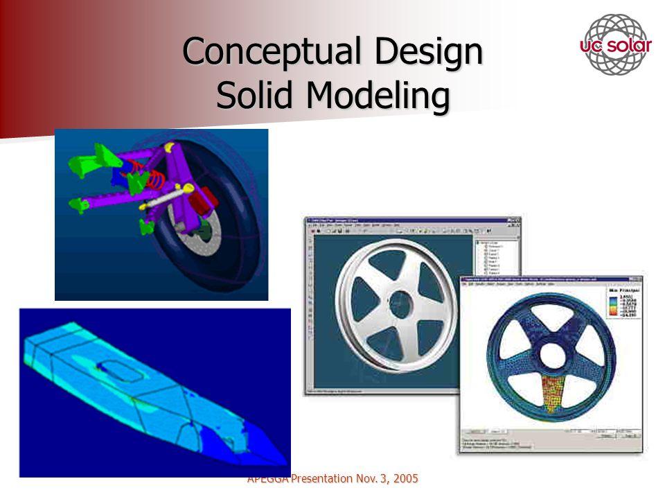 APEGGA Presentation Nov. 3, 2005 Conceptual Design Solid Modeling