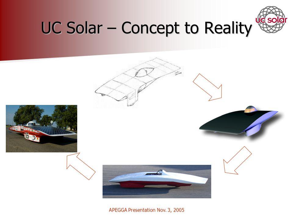 APEGGA Presentation Nov. 3, 2005 UC Solar – Concept to Reality