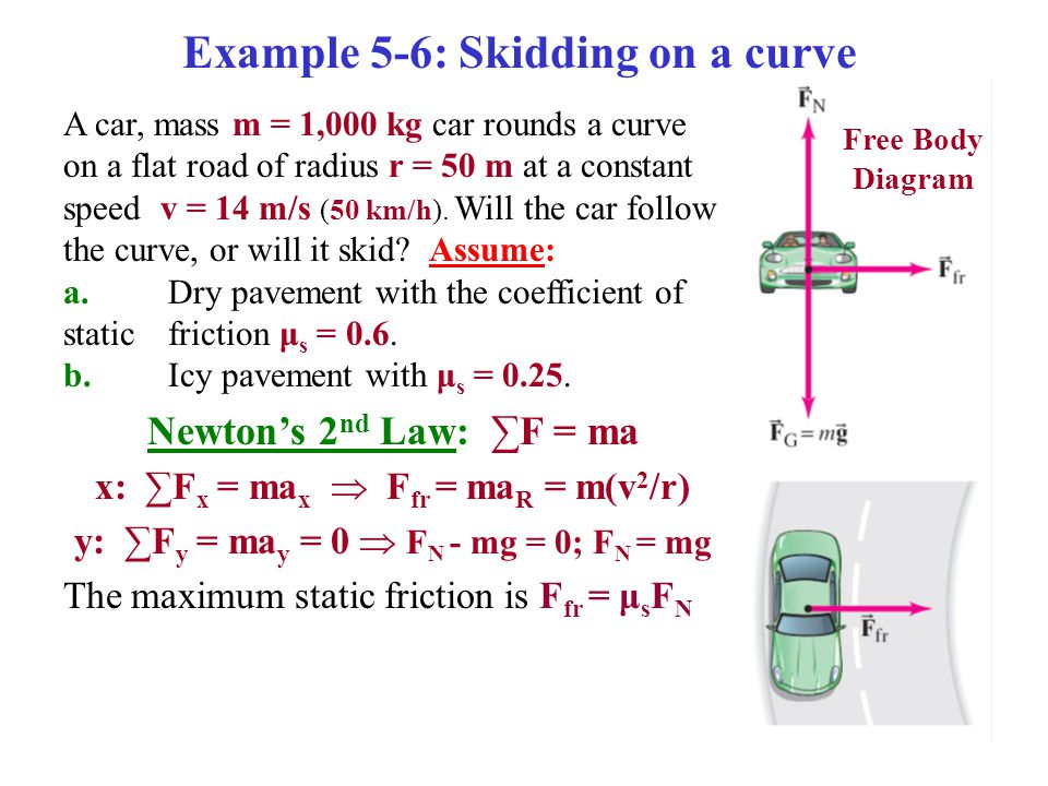 Example 5-6: Skidding on a curve A car, mass m = 1,000 kg car rounds a curve on a flat road of radius r = 50 m at a constant speed v = 14 m/s (50 km/h