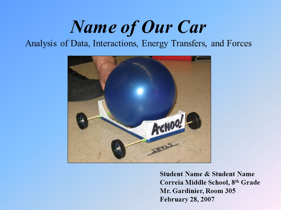 Name of Our Car Analysis of Data, Interactions, Energy Transfers, and Forces Student Name & Student Name Correia Middle School, 8 th Grade Mr.